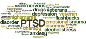 Posttraumatic Stress Disorder - Ptsd, Word Cloud Concept